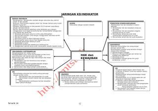 JARINGAN TEMA_SILABUS_RPP KLS 2.doc
